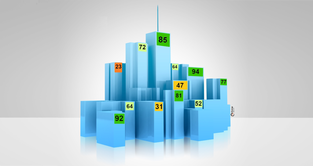 Image of Buildings with their benchmarking scores